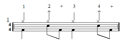 Exercise 1 - Quarter Notes