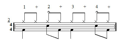 Exercise 2 - 8th Notes