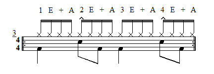 Exercise 3 - 16th notes with one hand