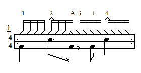 Exercise 1 - 16th note groove patterns