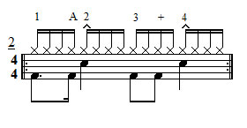 Exercise 2 - 16th note grooves - bass drum variation