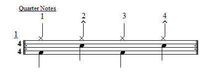 Lesson 2 Quarter Notes