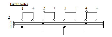 Lesson 2 8th Notes on the Hi-Hat