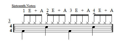 Lesson 2 - 16th notes on the hi-hat