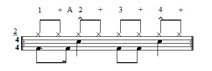 Exercise Two - Play the off beat groove