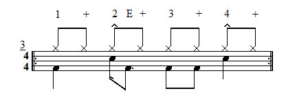 Exercise 3 - Off beat drum lesson music