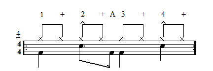 Exercise 4 - Double beat on bass drum