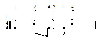 Drum Lesson 7 - Off Beat Grooves Exercise 1