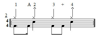 Drum Lesson 7 - Exercise 2 - Off beat bass drum patterns