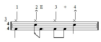 Lesson 7 - Exercise 3 - Off beat bass drum patterns