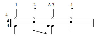 Drum Lesson 7  - Exercise 4  - Bounce kick drum to play off-beats